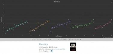 Graph TV imagen 2 Thumbnail