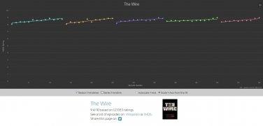 Graph TV imagen 4 Thumbnail