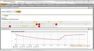 GroundWork Monitor Изображение 4 Thumbnail
