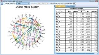 IBM SPSS Statistics Изображение 1 Thumbnail