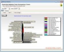 Malware Destroyer imagen 4 Thumbnail