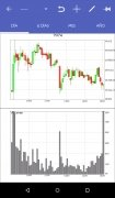 MyStocks - Realtime stocks image 7 Thumbnail