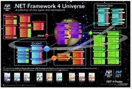 .NET Framework 4 Изображение 1 Thumbnail