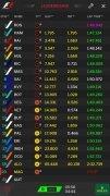 Formula 1 bild 2 Thumbnail