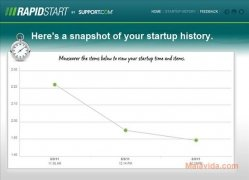 RapidStart image 7 Thumbnail