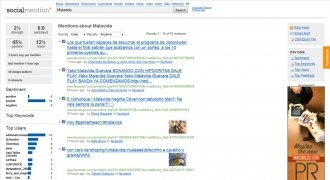Social Mention imagem 2 Thumbnail