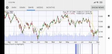 Stocks imagen 2 Thumbnail