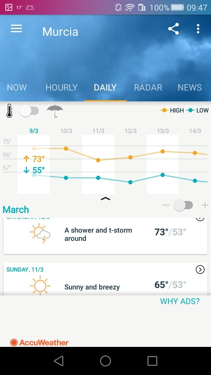 accuweather gratuit