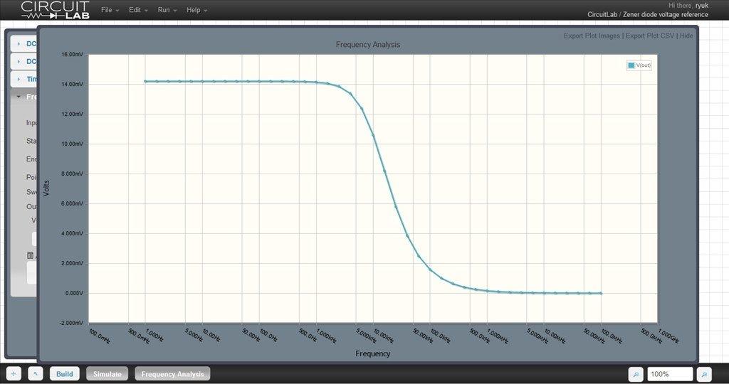 CircuitLab Online - Kostenlos