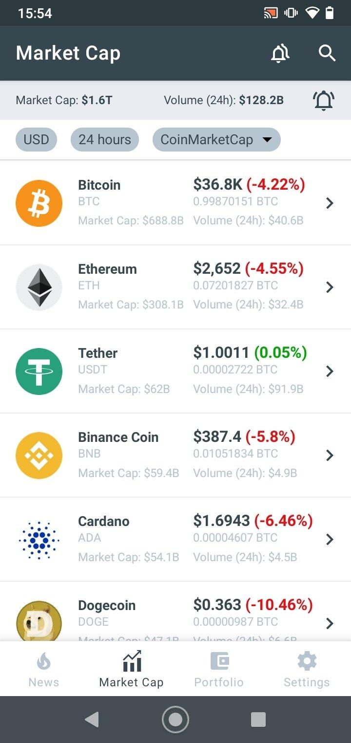 app android markets btc bitcoin forex broker usa