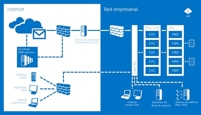 Exchange Server 2013 image 3