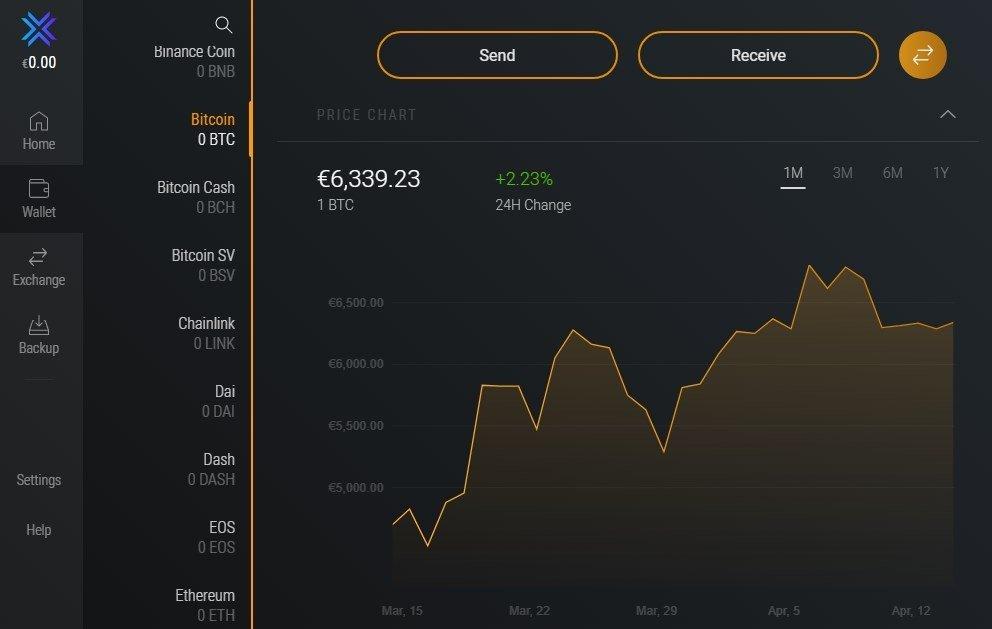 bitcoin wallet program btc original anglia