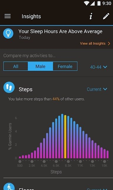 Garmin connect 4. 12. 3 download for android apk free.
