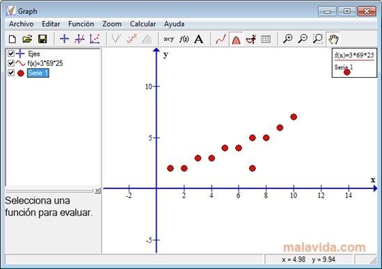 Graph 4.4.2.543
