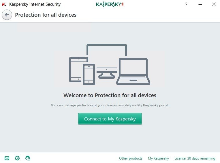 kaspersky antivirus free download trial version 30 days