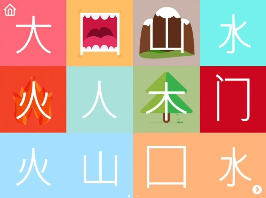 Monki Chinese Class Android image 5