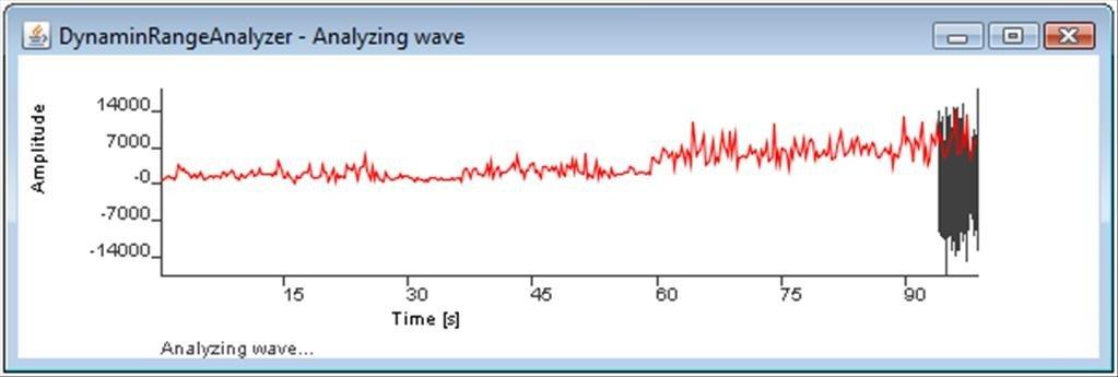 MP3 Dynamic Range Analyzer