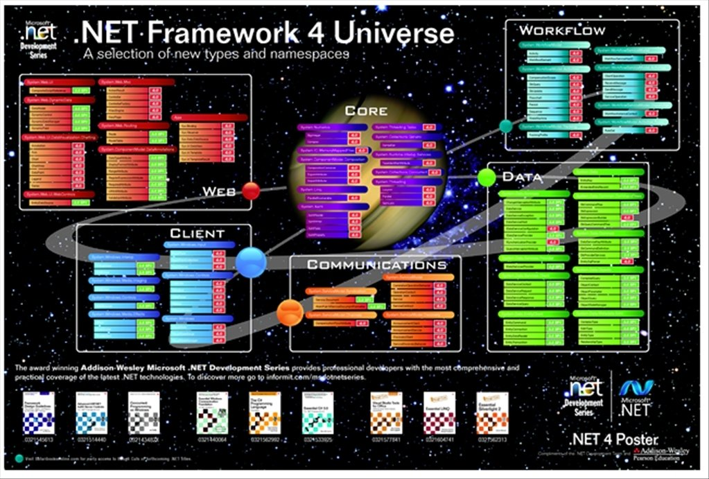 .NET Framework 4 image 4