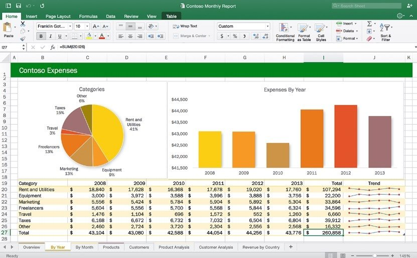 Office 2016 Download For Mac Free