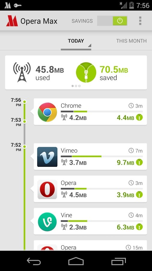Opera Max 3 2 147 - Download for Android APK Free
