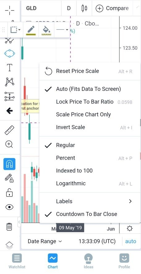 TradingView 1 5 0 - Download for Android APK Free