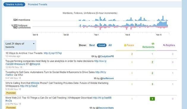 Twitter Analytics Webapps image 2