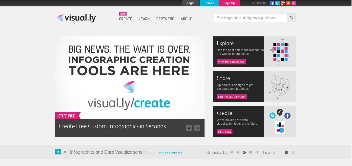 Visual.ly Webapps image 5