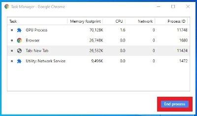 Gestionnaire de tâches de Chrome et bouton pour terminer les processus