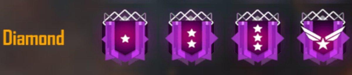Divisions Diamant, où se trouvent les joueurs professionnels