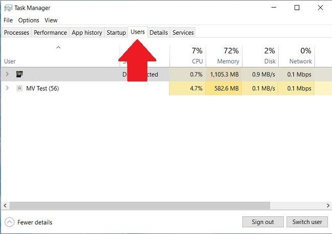 Listado de usuario activos en el administrador de tareas