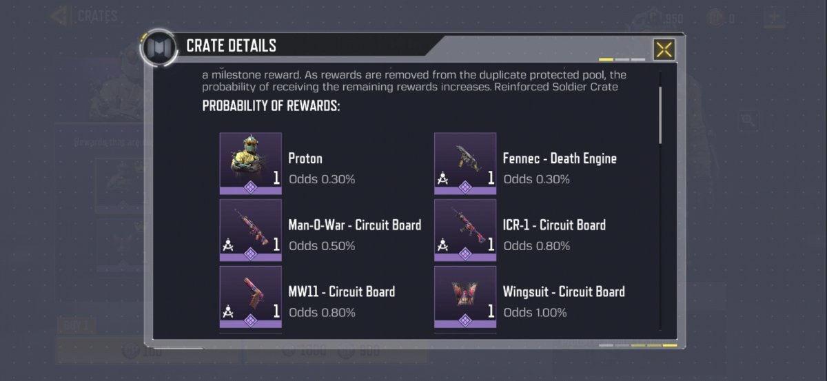 Odds of each item appearing in the loot box