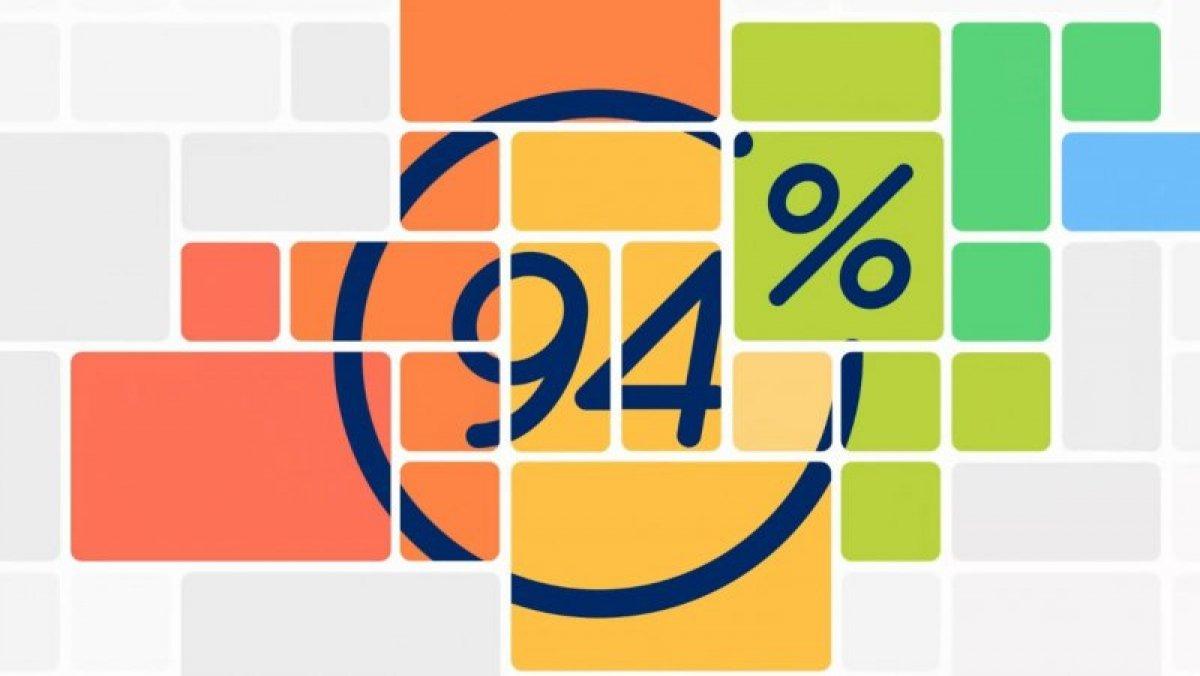 Trucos, respuestas y soluciones de 94%: frases e imágenes