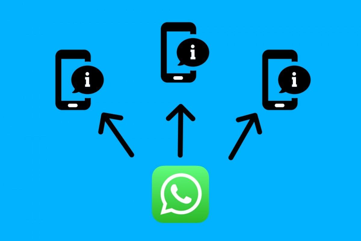 Qué es un canal de WhatsApp y para qué sirve