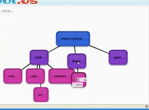 Crear mapas conceptuales y esquemas
