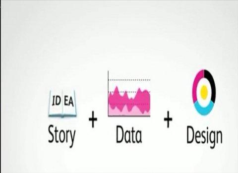 Información visual y infografías a la mano de todos